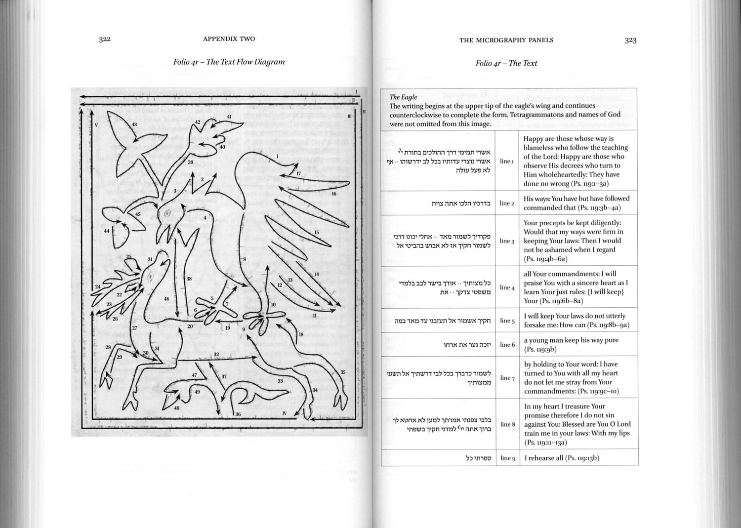 The detailed analysis of folio 4r described on pages 322-3 of the commentary volume.