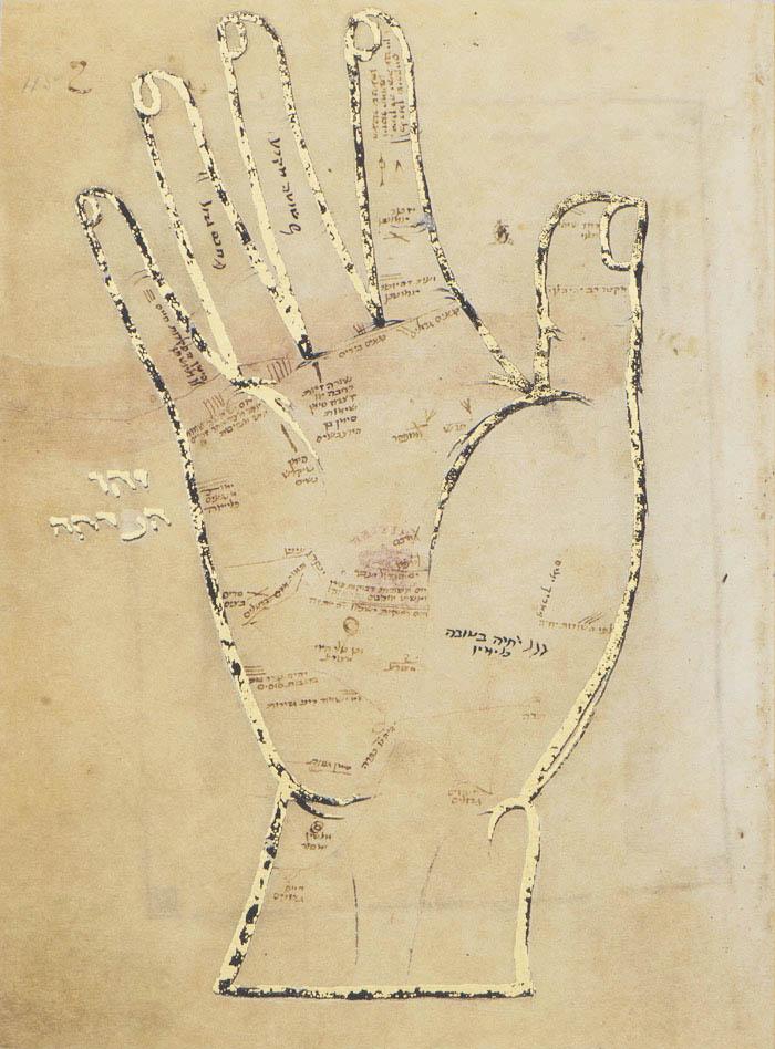 "Folio 115a A palmistry diagram <small><a href=""https://www.facsimile-editions.com/copyright/"">© Copyright 2021 Facsimile Editions Ltd</a></small>"