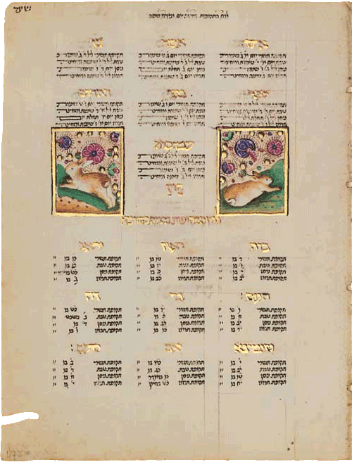 """Fol 472a Calendar decorated with rabbits and flowers <small><a href=""""https://www.facsimile-editions.com/copyright/"""">© Copyright 2020 Facsimile Editions Ltd</a></small>"""
